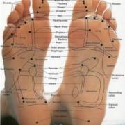 Reflexology Foot Chart 102 261x300 1 180x180 - رفلکسولوژی چیست؟