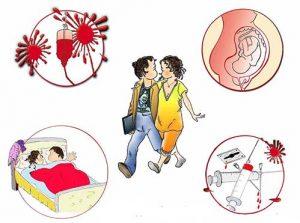 الغلذتا 300x223 - زخم های حاصله از HIV چگونه اند و چقدر باقی می ماند؟