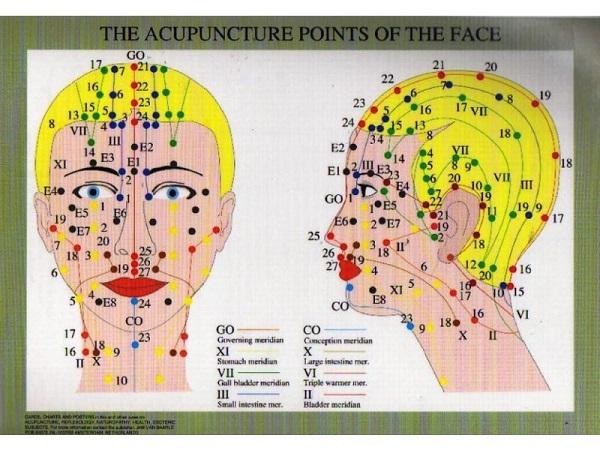 بهترین مرکز طب سوزنی با رعایت تمامی استانداردهای پزشکی زیبایی
